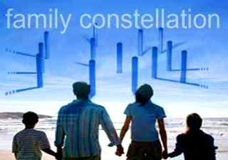 Family_Constellation
