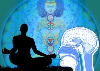 meditatie creier