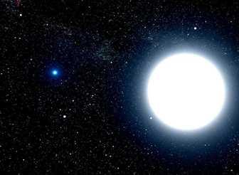 Sirius energie