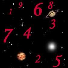 numerologie11