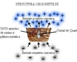 orgoni3
